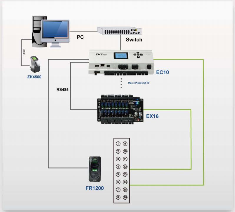Схема соединения контроллера для управления кнопками вызова лифта EC10