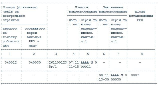 образец расчетной квитанции на оприходование налички у флп