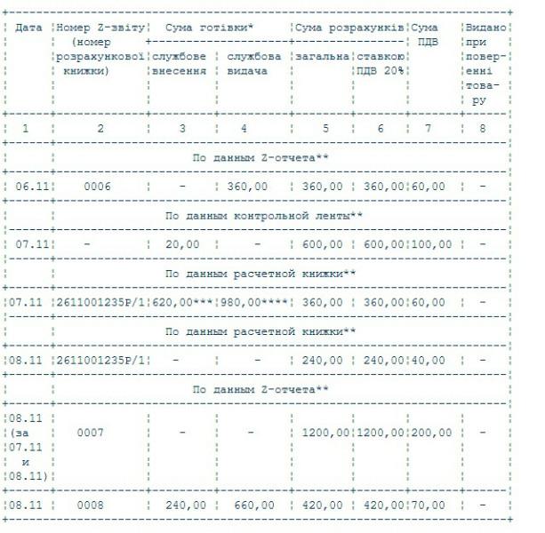 образец заполнения книги учета расчетных операций лнр - фото 11